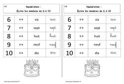 Ecrire les nombres de 6 à 10 – Leçon – Cp – Cycle 2