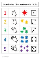 Nombres de 1 à 5 – Affiche pour la classe – Cp