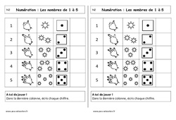 Nombres de 1 à 5 – Cp – Leçon