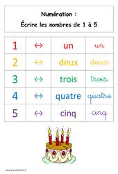 Ecrire le nombres de 1 à 5 – Affiche pour la classe – Cp
