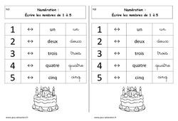 Ecrire le nombres de 1 à 5 – Cp – Leçon