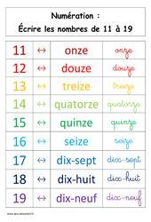 Ecrire les nombres de 11 à 19 – Cp – Leçon