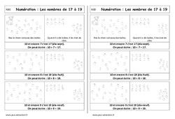 Nombres de 17 à 19 – Cp – Leçon
