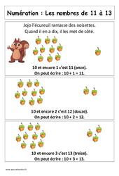 Nombres de 11 à 13 – Cp – Affiche pour la classe – Cycle 2