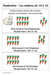 Nombres de 14 à 16 – Cp – Affiche pour la classe – Cycle 2