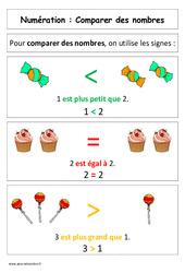 Comparer des nombres – Affiche pour la classe – Cp
