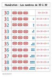 Nombres de 30 à 39 – Affiche pour la classe – Cp – Cycle 2