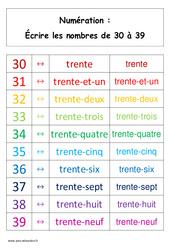 Ecrire les nombres de 30 à 39 – Cp – Affiche pour la classe – Cycle 2