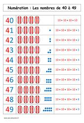 Nombres de 40 à 49 – Affiche pour la classe – Cp – Cycle 2