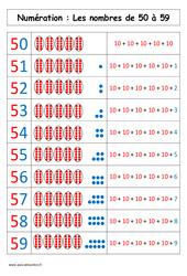 Nombres de 50 à 59 – Affiche pour la classe – Cp – Cycle 2