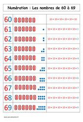 Nombres de 60 à 69 – Affiche pour la classe – Cp – Cycle 2
