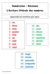 Ecriture littérale des nombres de 0 à 99 – Affiche pour la classe – Cp – Cycle 2