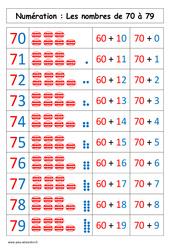 Nombres de 70 à 79 – Affiche pour la classe – Cp – Cycle 2