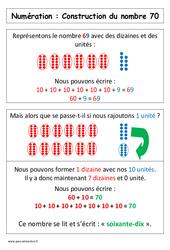 Construction du nombre 70 – Affiche pour la classe – Cp – Cycle 2