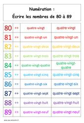 Ecrire les nombres de 80 à 89 – Affiche pour la classe – Cp – Cycle 2