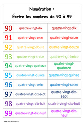 Ecrire les nombres de 90 à 99 – Affiche pour la classe – Cp – Cycle 2