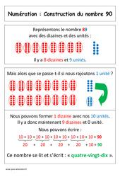 Construction du nombre 90 – Affiche pour la classe – Cp – Cycle 2