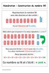 Nombre 100 – Affiche pour la classe – Cp – Cycle 2