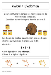 Addition – Affiche pour la classe – Cp – Cycle 2