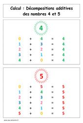 Décompositions additives des nombres 4 et 5 – Affiche pour la classe – Cp – Cycle 2