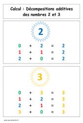 Décompositions additives des nombres 2 et 3 – Affiche pour la classe – Cp – Cycle 2