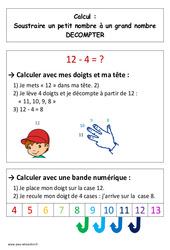 Technique de la soustraction – Décomptage – Cp – Affiche pour la classe – Cycle 2