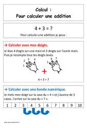 Calculer une addition – Cp – Affiche pour la classe – Cycle 2
