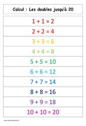 Doubles jusqu'à 20 – Cp – Affiche pour la classe – Calcul - Cycle 2
