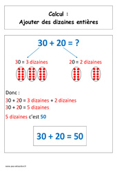 Ajouter des dizaines entières – Cp – Affiche pour la classe – Cycle 2