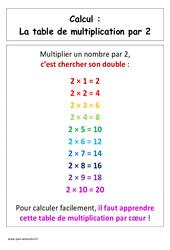 Table de multiplication par 2 – Cp – Affiche pour la classe – Cycle 2