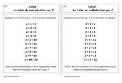 Table de multiplication par 2 - Cp - Leçon