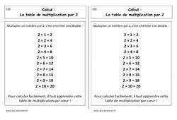 Table de multiplication par 2 – Cp – Leçon