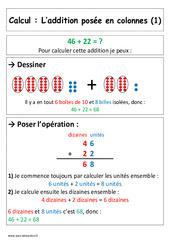 Addition posée en colonnes – Cp – Affiche pour la classe – Cycle 2
