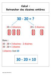 Retrancher des dizaines entières – Cp – Affiche pour la classe – Cycle 2