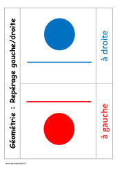 Repérage gauche-droite - Cp – Affiche pour la classe – Géométrie – Cycle 2