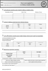 Exercices - Tableau à double entrée – Cp – Géométrie – Cycle 2