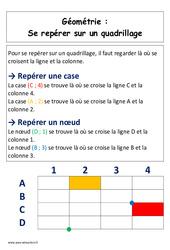 Se repérer sur un quadrillage – Cp – Affiche pour la classe – Cycle 2