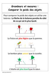 Comparer le poids des objets – Cp – Affiche pour la classe – Cycle 2