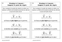 Comparer le poids des objets - Cp - Leçon