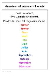 Année – Cp – Affiche pour la classe – Cycle 2