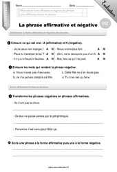 Phrase affirmative et négative – CE2 – Evaluation – Bilan