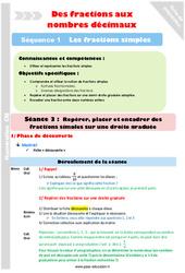 Fractions et droite graduée – Cm1 – Cm2 – Séance 3 – Fractions simples – Séquence 1