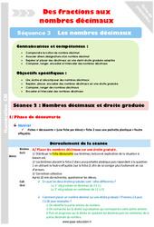 Nombres décimaux et droite graduée – Cm1 – Cm2 – Séance 2 – Nombres décimaux – Séquence 3