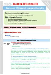 Tableaux de proportionnalité – Cm1 – Cm2 – Séance 2 – Proportionnalité – Séquence 1