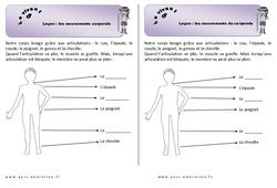 Mouvements corporels – CP – Leçon