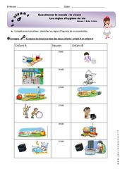 Règles d'hygiène de vie – CP – Exercices