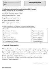 Verbe conjugué – Cm1 – Exercices avec la correction