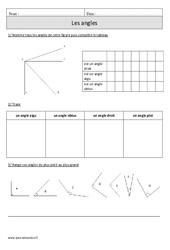 Angles – Cm1 – Exercices à imprimer