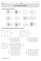Fractions simples - Cm1 – Révisions à imprimer