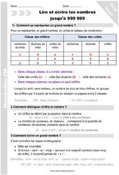 Lire, écrire les nombres jusqu'à 999 999 – CM2 – Leçon